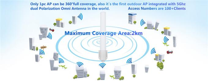 Wireless 802.11a/n 300M Outdoor Omni Station AP