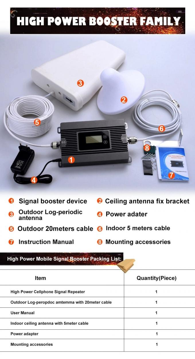 High Power Mobile Signal Booster Repeater 80dbi 1800mhz DCS 20dB Min